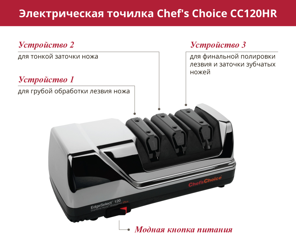 chefs choice cc-120-hr.jpg