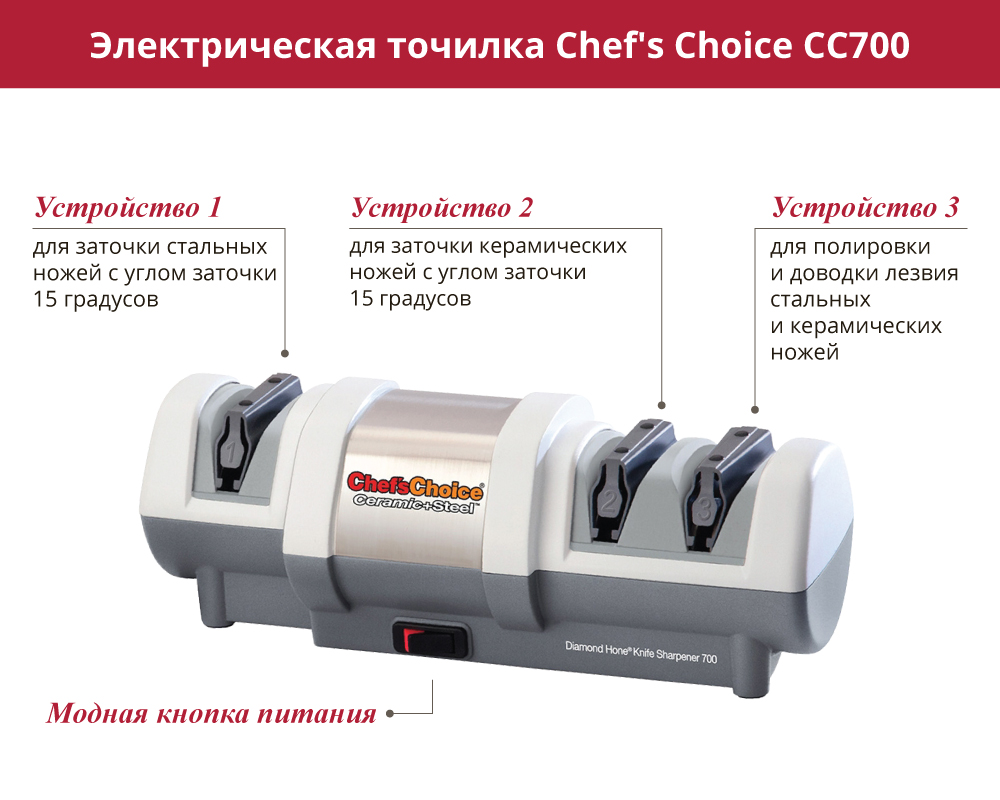 chefs choice cc-700
